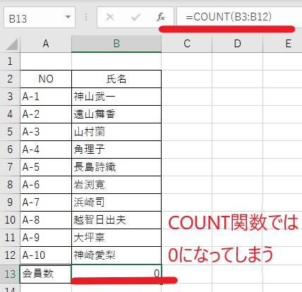COUNT関数では文字は数えられない