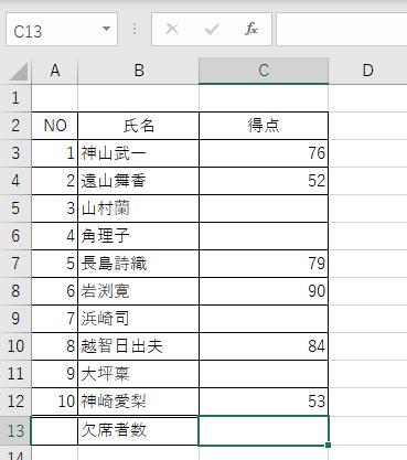 得点が空白のセルの数から欠席者数を求める