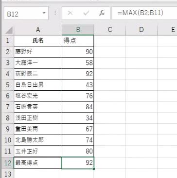 MAX関数を使うことで最高得点が表示することができた
